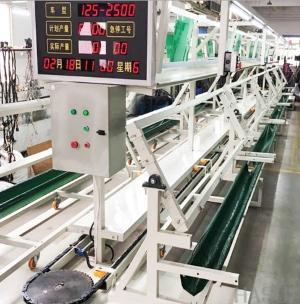 四川线束生产线设备